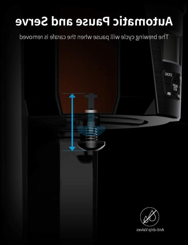 SHARDOR Drip 12-15 Coffee 3.0